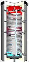 Gestione ACS ( acqua calda sanitaria)