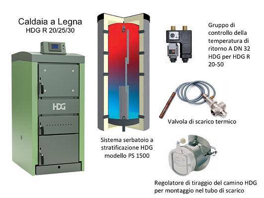 Offerta HDG R 30