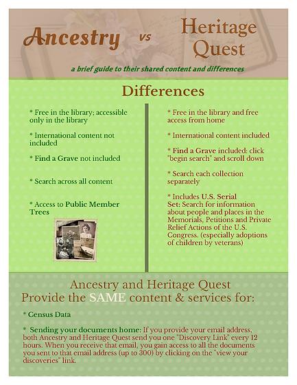 Ancestry vs HQ.png