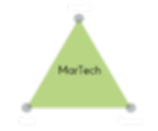 MarTech Triangle