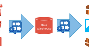 Emerging Trends in Data Warehousing and Analytics in Cloud