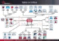 Guia para escolha de graficos.jpg