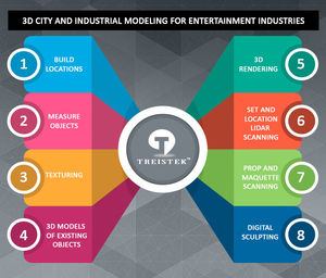 3D architectural and civil modeling for entertainment industries