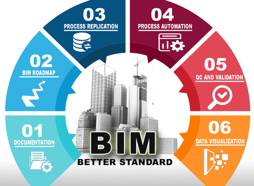 Steps we follow to make our BIM standards better