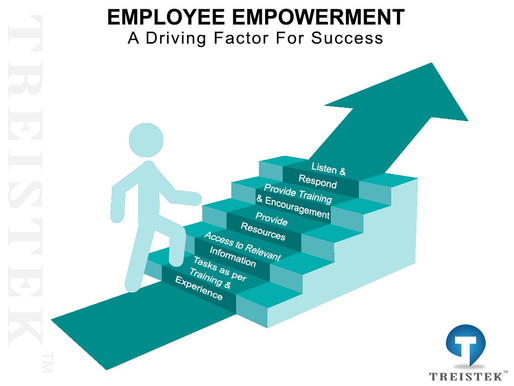 EMPLOYEE EMPOWERMENT – A DRIVING FACTOR FOR SUCCESS