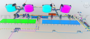 Chemical Plant Modeling