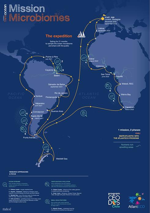 Map_Mission microbiomes_EN_Fondation Tar