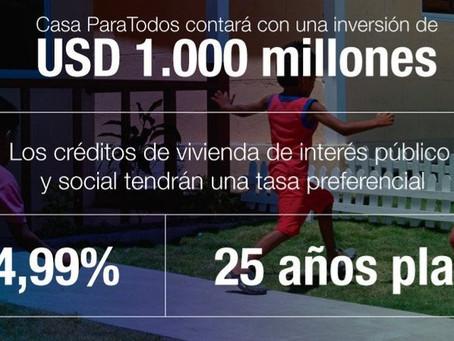 Tasas de interés activas para créditos de Vivienda de Interés Social y Público
