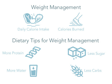 How to use a calorie calculator for weight management