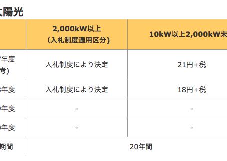 「18円」案件の価値について