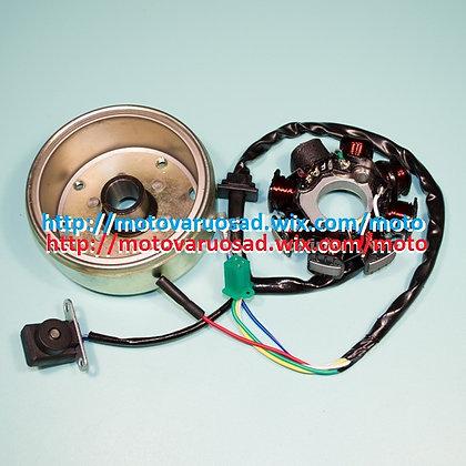 generator 125-150cm2