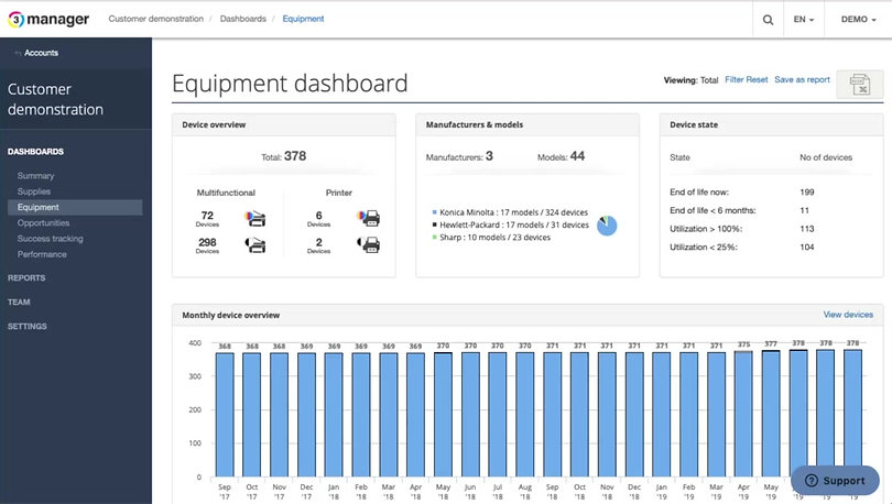 All data is shown in beautifully designed dashboards. Manage your printers in a new and more productive way with 3manager print audit functionality.