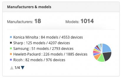3manager-models-website.png