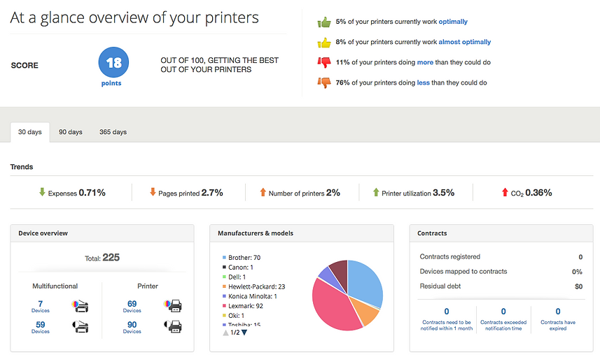 3manager Online Dashboard for Managed Print Services and printer administration.
