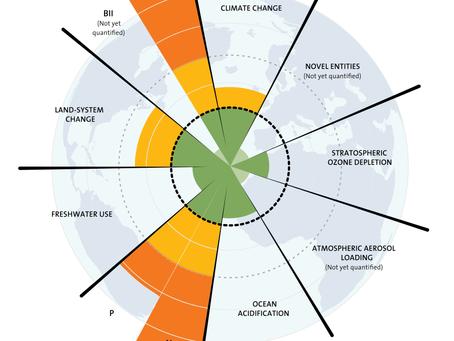 Die planetaren Grenzen und ihre Bedeutung