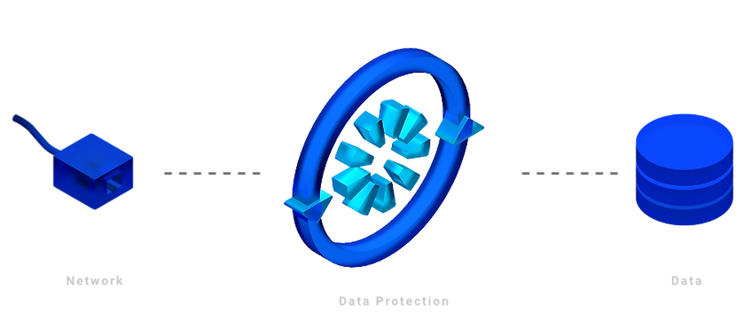 data protection@2x.png