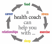 health-coachingpng.png