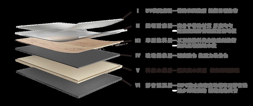 地板分層圖-24.png