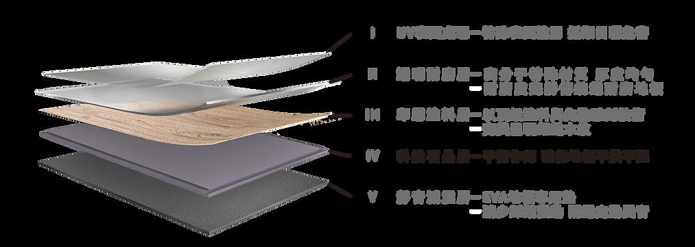 地板分層圖-23.png