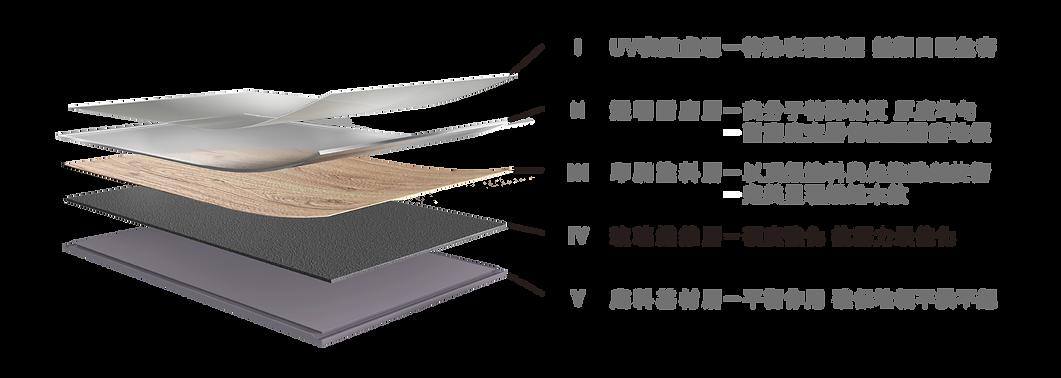 地板分層圖-22.png