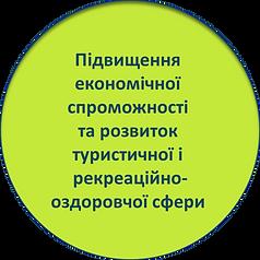 ціль 1.png