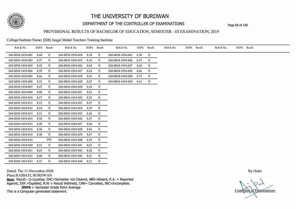 B.Ed, Semester - III Examination, 2019 Result