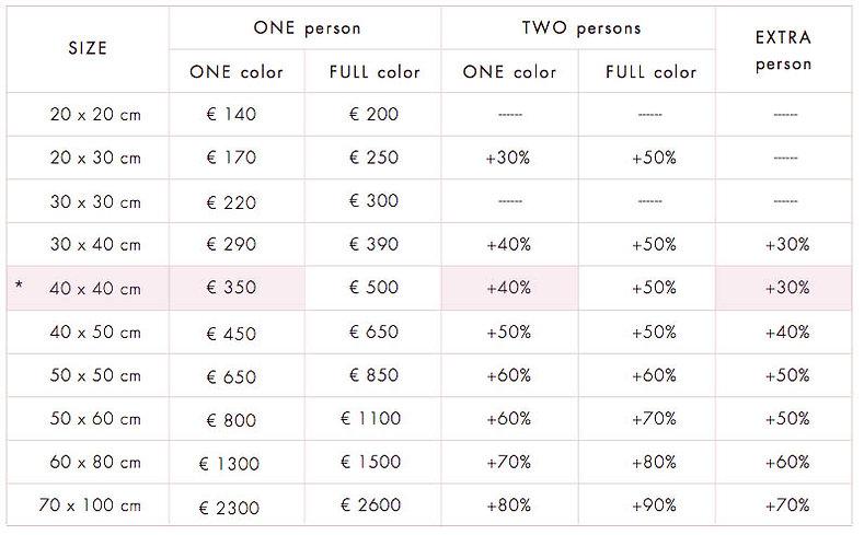 tabel euro.jpg
