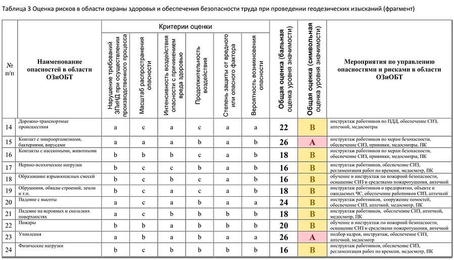 Таблица 3.jpg