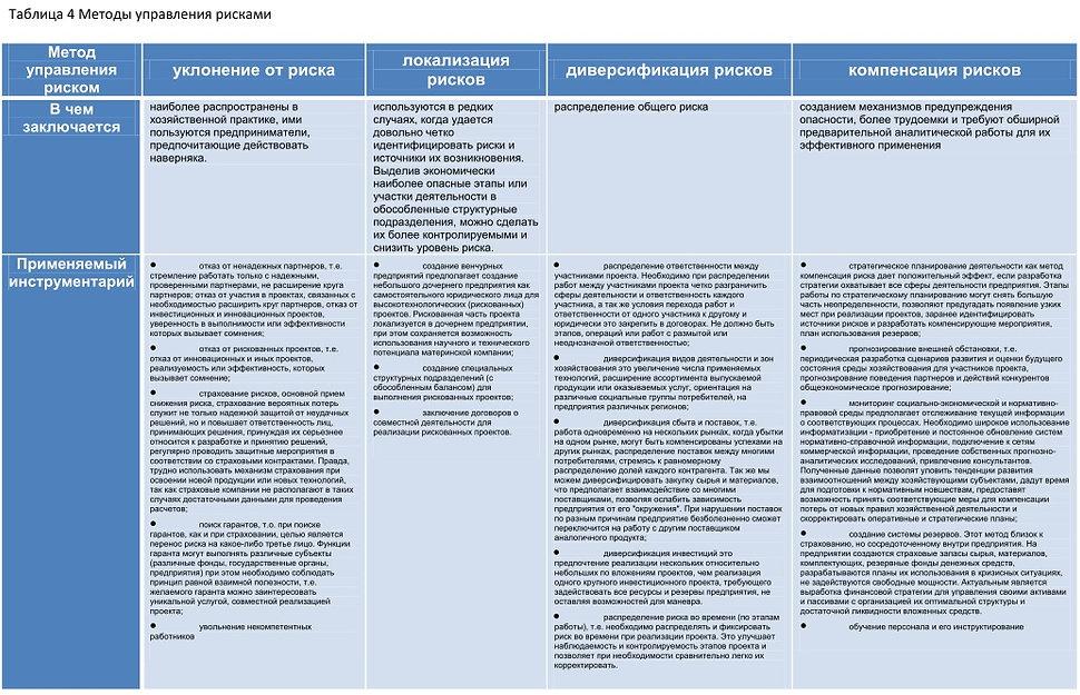 Таблица 4.jpg