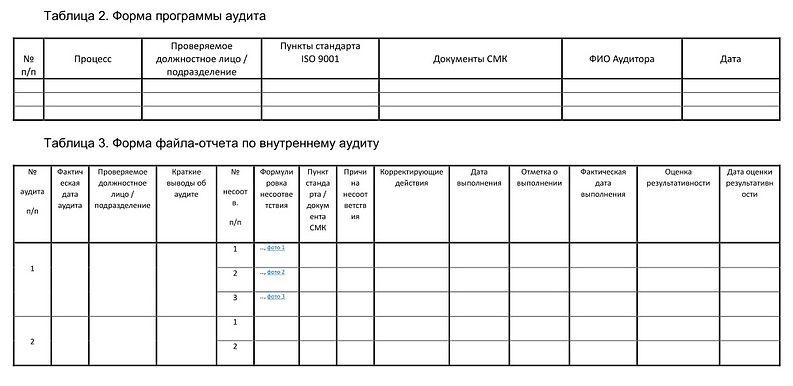 Таблица 2 и 3.jpg