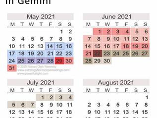 Mercury Retrograde Gemini May 2021
