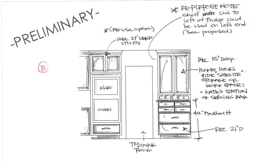 Proposed Cabinet Layout B
