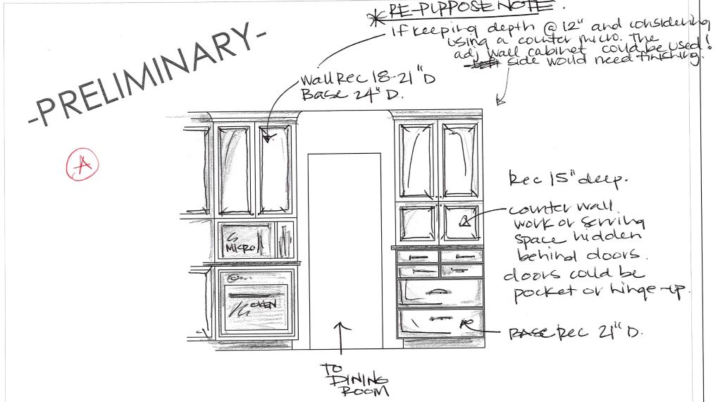 Proposed Cabinet Layout A