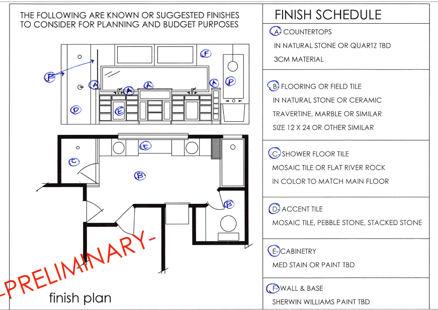 finish plan for re-design.png