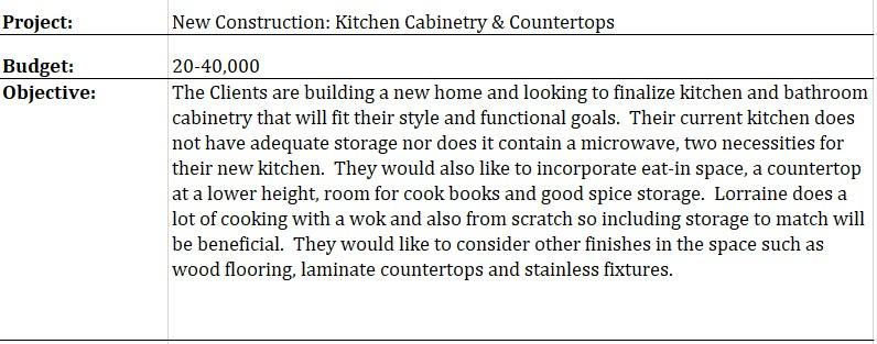 kitchen design project plan