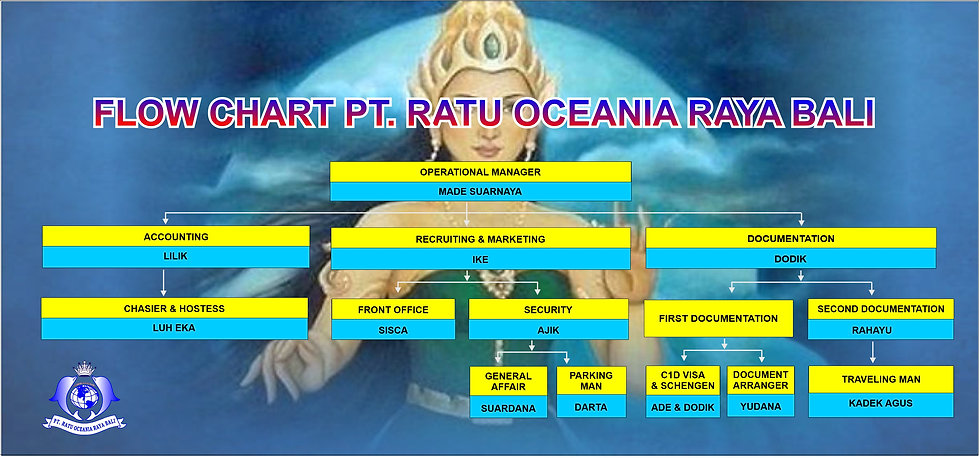 flow chart ratu terbaru september 2019.j