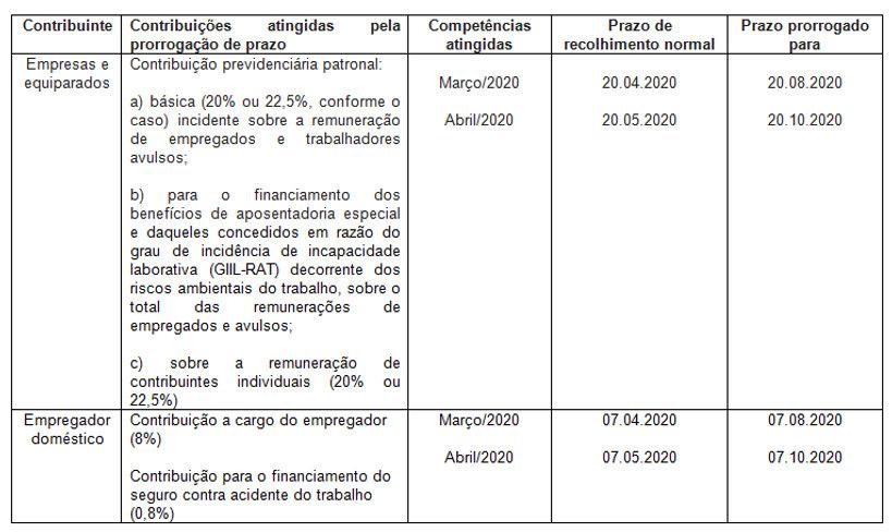 Tabela_prorrogação_prazo1.jpg