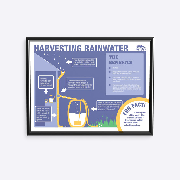 Informational sign about harvesting rainwater