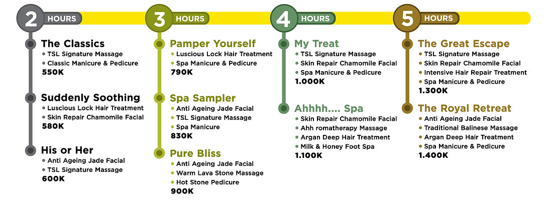 timeline-TSL-spa-package.jpg