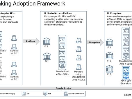 Open Banking - A Practical Framework for Adoption