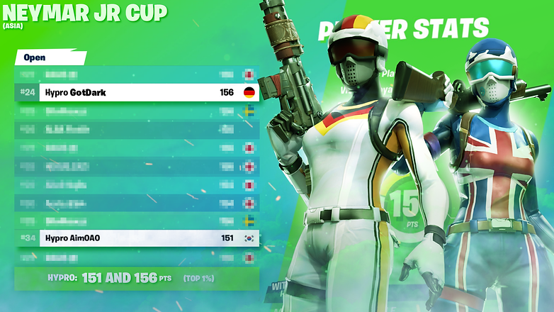 Hypro GotDark & Hypro AimOAO Neymar Jr Cup April 28th, 2021 Poster