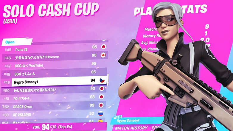 Hypro Sunseyt Solo Cash Cup March 6th, 2