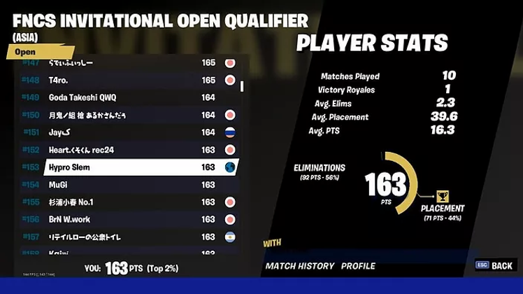 Hypro Slem FNCS Invitational Open Qualifier May 3rd, 2020