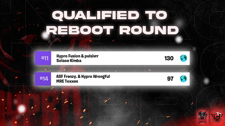 FNCS Reboot Round Qualified Players.