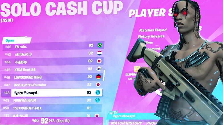 Hypro Muwayd Solo Cash Cup February 27th, 2021