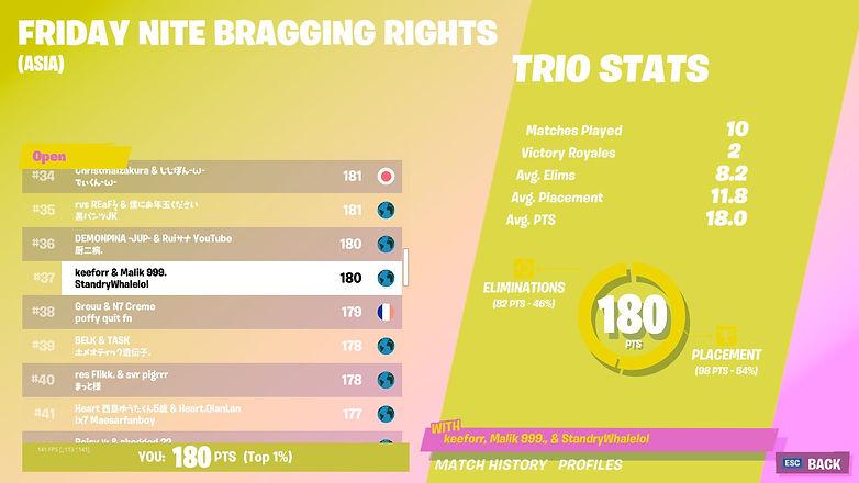 Hypro Standry  Friday Nite Bragging Righ