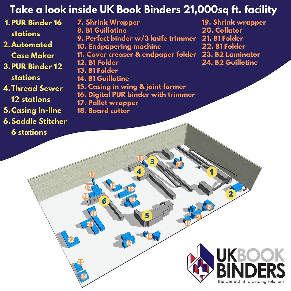 UK%20Book%20Binders%203D%20Floorplan_edited_edited.jpg
