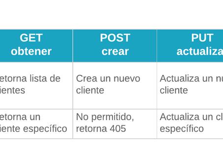 Diseño de API REST
