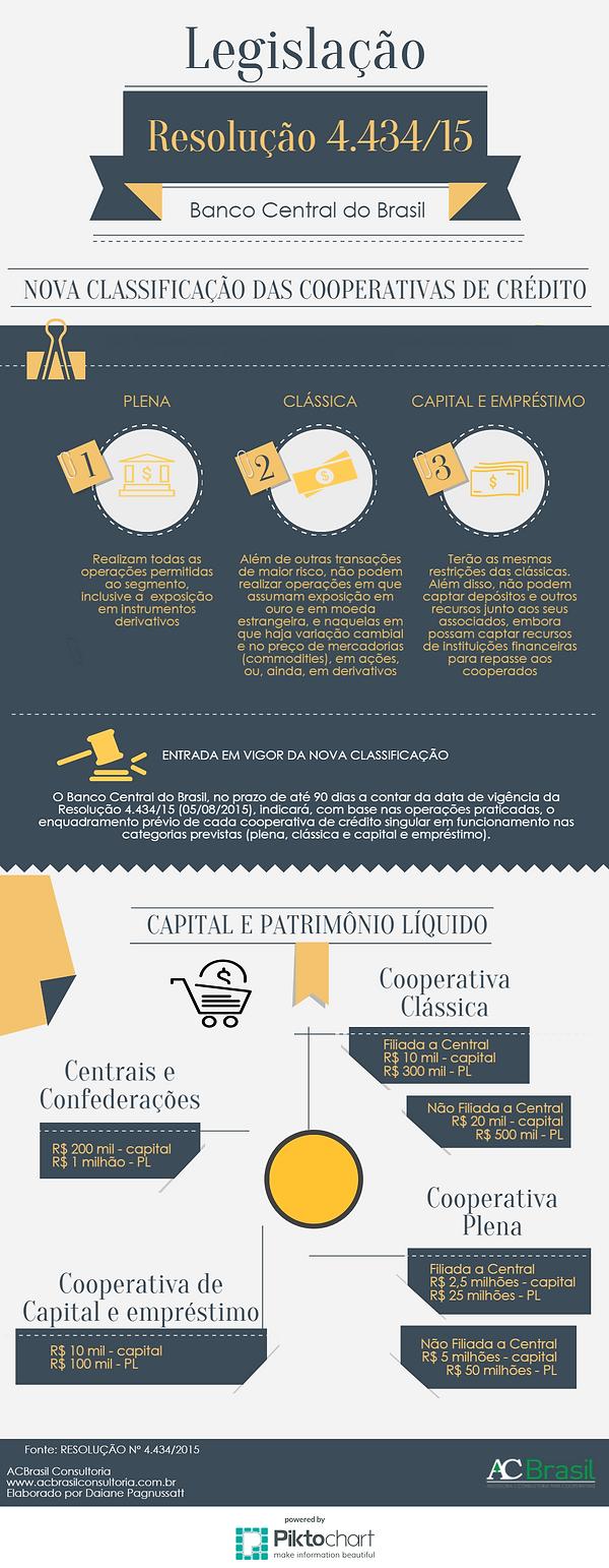 classificação, capital e patrimônio líquido
