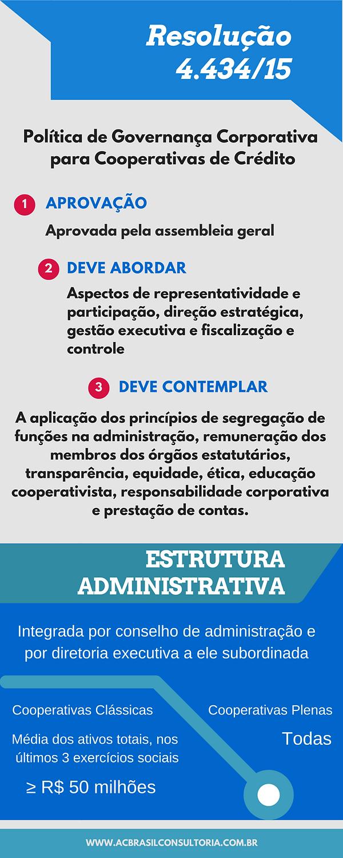 governança corporativa e estrutura administrativa cooperativas de crédito